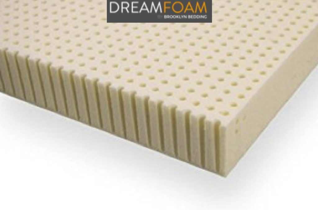 Best Mattress Toppers Reviews Our 2019 Pads Picks